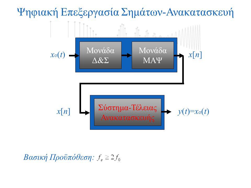 Μονάδα Δ&Σ Μονάδα ΜΑΨ xα(t)xα(t)x[n]x[n] Σύστημα-Τέλειας Ανακατασκευής x[n]x[n]y(t)=xα(t)y(t)=xα(t) Ψηφιακή Επεξεργασία Σημάτων-Ανακατασκευή Βασική Πρ