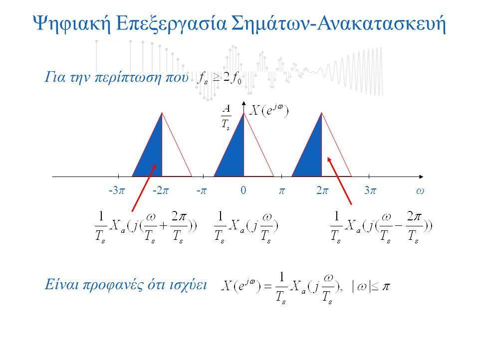 Ψηφιακή Επεξεργασία Σημάτων-Ανακατασκευή Για την περίπτωση που ω0π3π3π-3π-π-π2π2π-2π Είναι προφανές ότι ισχύει