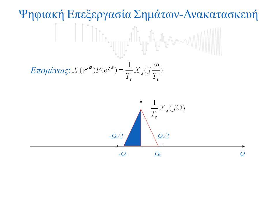 Ψηφιακή Επεξεργασία Σημάτων-Ανακατασκευή Επομένως: Ω0Ω0 -Ω 0 Ω Ω s /2-Ω s /2