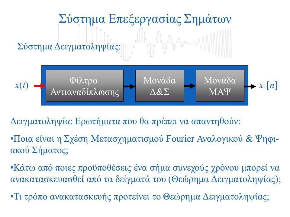 Σύστημα Επεξεργασίας Σημάτων Φίλτρο Αντιαναδίπλωσης Μονάδα Δ&Σ Μονάδα ΜΑΨ Σύστημα Δειγματοληψίας: x(t)x(t)x1[n]x1[n] Δειγματοληψία: Ερωτήματα που θα π