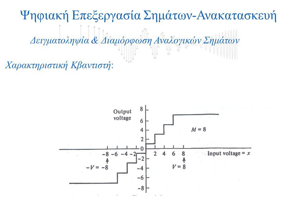 Ψηφιακή Επεξεργασία Σημάτων-Ανακατασκευή Δειγματοληψία & Διαμόρφωση Αναλογικών Σημάτων Χαρακτηριστική Kβαντιστή: