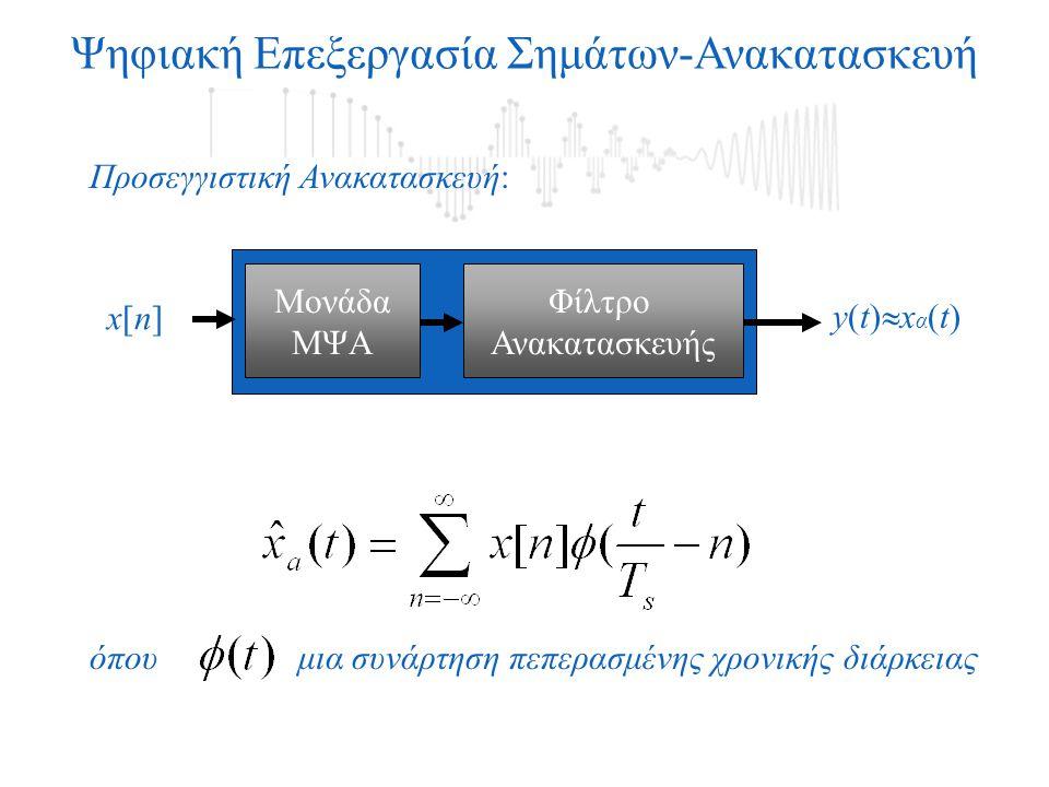 Ψηφιακή Επεξεργασία Σημάτων-Ανακατασκευή Προσεγγιστική Ανακατασκευή: όπου μια συνάρτηση πεπερασμένης χρονικής διάρκειας Φίλτρο Ανακατασκευής Μονάδα ΜΨ