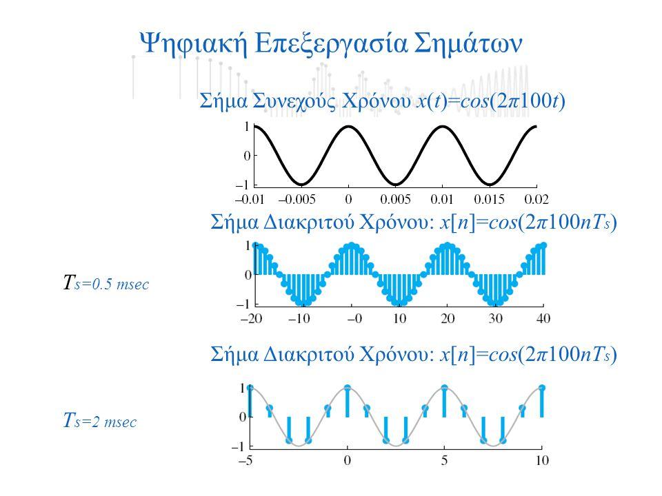 Σήμα Συνεχούς Χρόνου x(t)=cos(2π100t) Σήμα Διακριτού Χρόνου: x[n]=cos(2π100nT s ) T s=0.5 msec T s=2 msec Σήμα Διακριτού Χρόνου: x[n]=cos(2π100nT s )