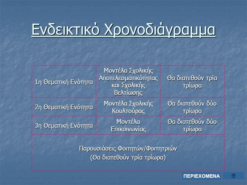 Ενδεικτικό Χρονοδιάγραμμα 1η Θεματική Ενότητα Μοντέλα Σχολικής Αποτελεσματικότητας και Σχολικής Βελτίωσης Θα διατεθούν τρία τρίωρα 2η Θεματική Ενότητα Μοντέλα Σχολικής Κουλτούρας Θα διατεθούν δύο τρίωρα 3η Θεματική Ενότητα Μοντέλα Επικοινωνίας Θα διατεθούν δύο τρίωρα Παρουσιάσεις Φοιτητών/Φοιτητριών (Θα διατεθούν τρία τρίωρα) ΠΕΡΙΕΧΟΜΕΝΑ