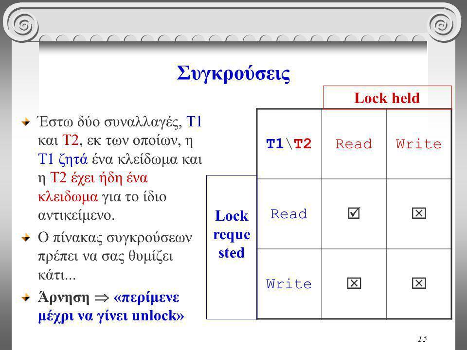 15 Συγκρούσεις Έστω δύο συναλλαγές, Τ1 και Τ2, εκ των οποίων, η Τ1 ζητά ένα κλείδωμα και η Τ2 έχει ήδη ένα κλειδωμα για το ίδιο αντικείμενο.