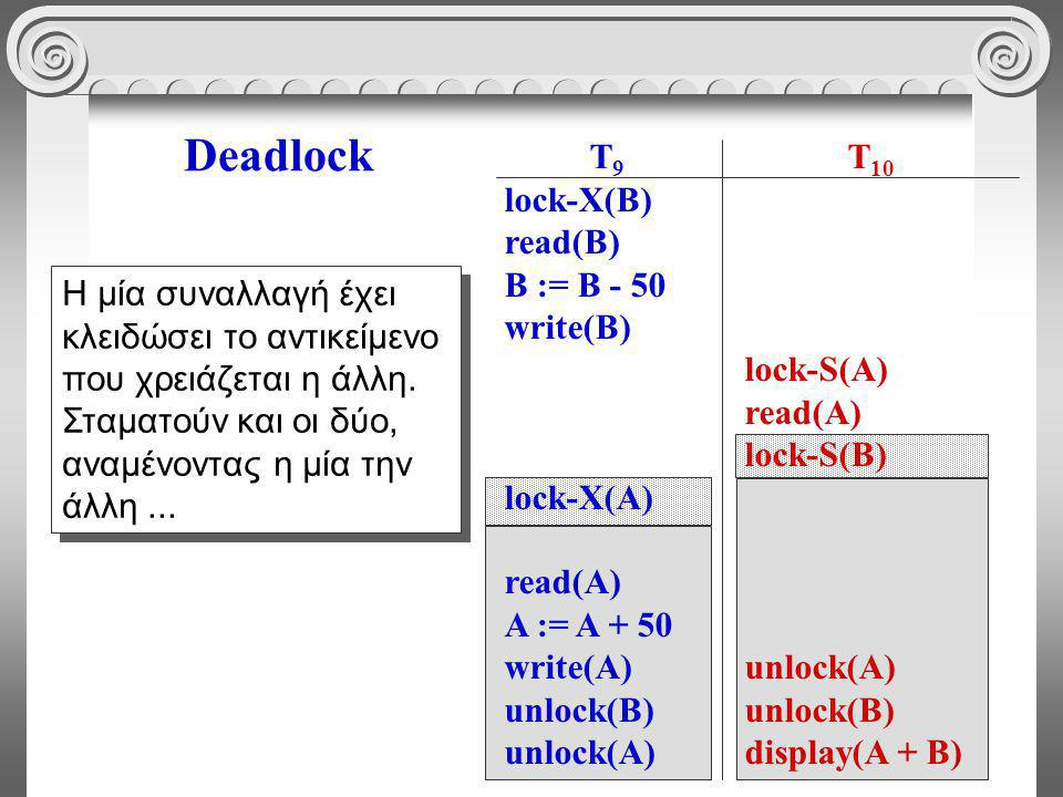 18 Deadlock T 9 lock-X(B) read(B) B := B - 50 write(B) lock-X(A) read(A) A := A + 50 write(A) unlock(B) unlock(A) T 10 lock-S(A) read(A) lock-S(B) unlock(A) unlock(B) display(A + B) Η μία συναλλαγή έχει κλειδώσει το αντικείμενο που χρειάζεται η άλλη.