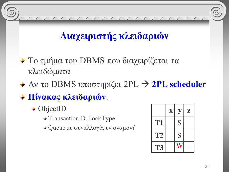 22 Διαχειριστής κλειδαριών Το τμήμα του DBMS που διαχειρίζεται τα κλειδώματα Αν το DBMS υποστηρίζει 2PL  2PL scheduler Πίνακας κλειδαριών: ObjectID TransactionID, LockType Queue με συναλλαγές εν αναμονή T3 T2 S T1 zyx T3 S T2 T1 zyx W