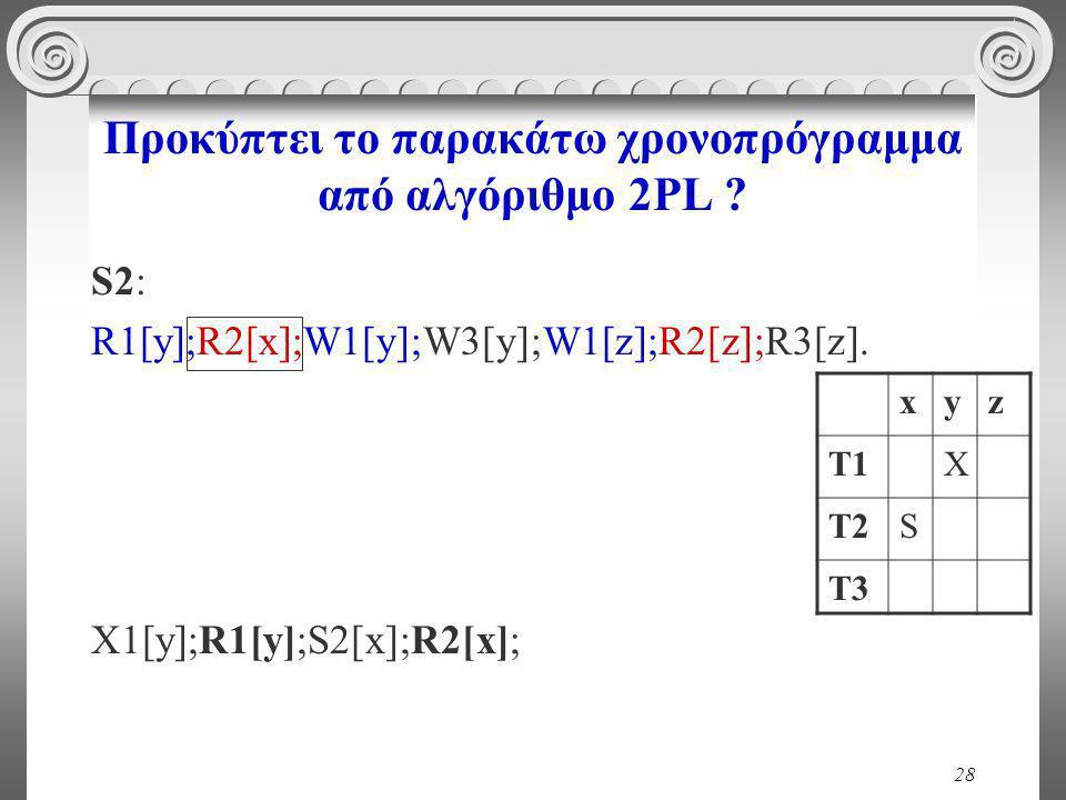 28 Προκύπτει το παρακάτω χρονοπρόγραμμα από αλγόριθμο 2PL .