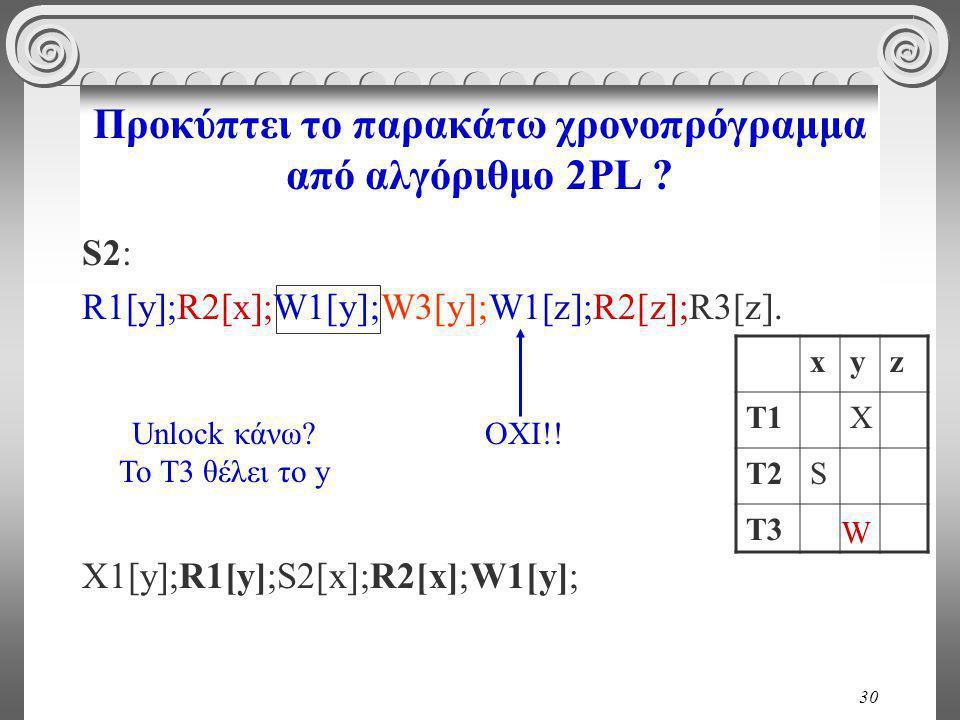 30 Προκύπτει το παρακάτω χρονοπρόγραμμα από αλγόριθμο 2PL .