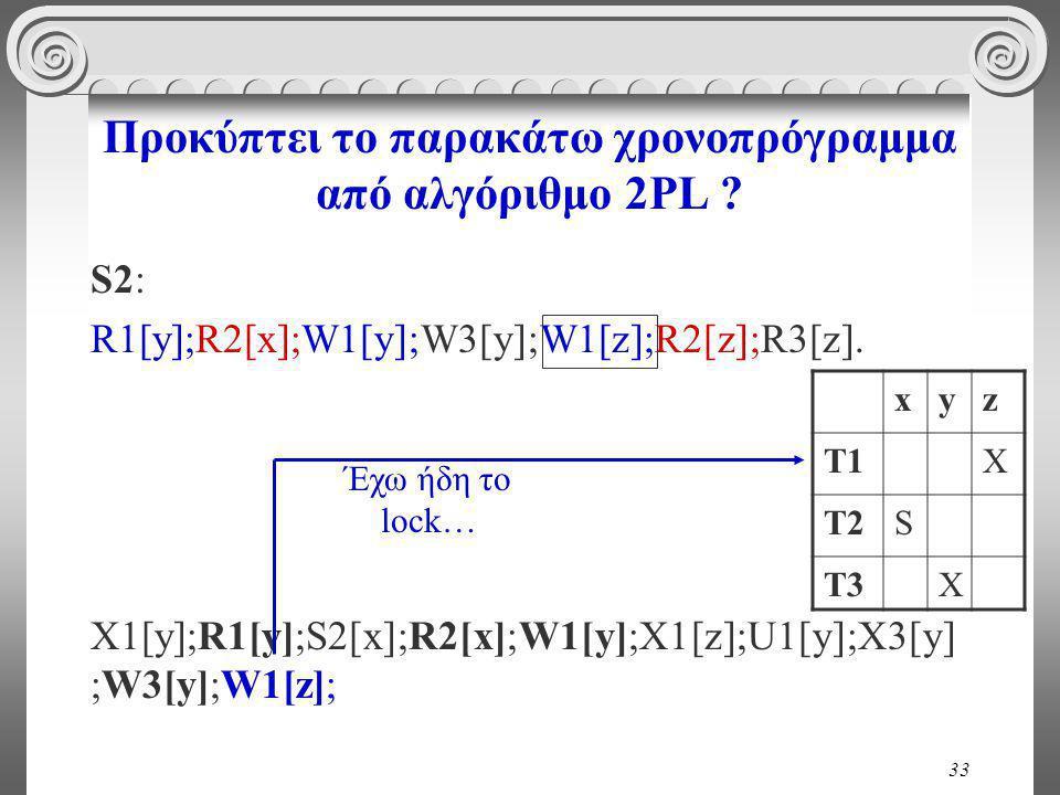 33 Προκύπτει το παρακάτω χρονοπρόγραμμα από αλγόριθμο 2PL .