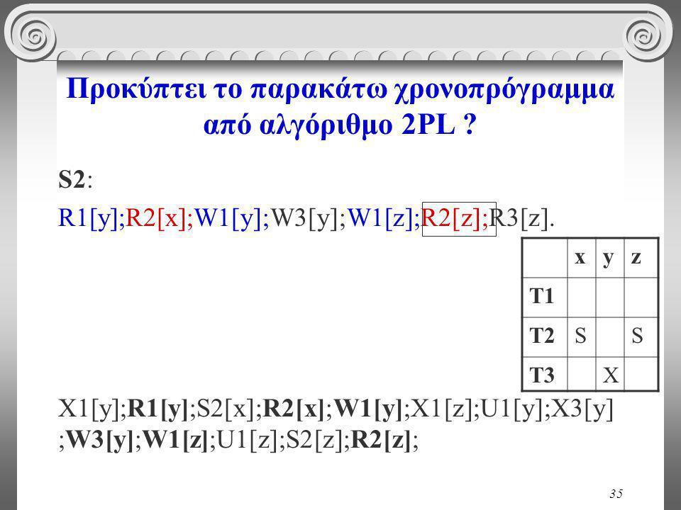 35 Προκύπτει το παρακάτω χρονοπρόγραμμα από αλγόριθμο 2PL .