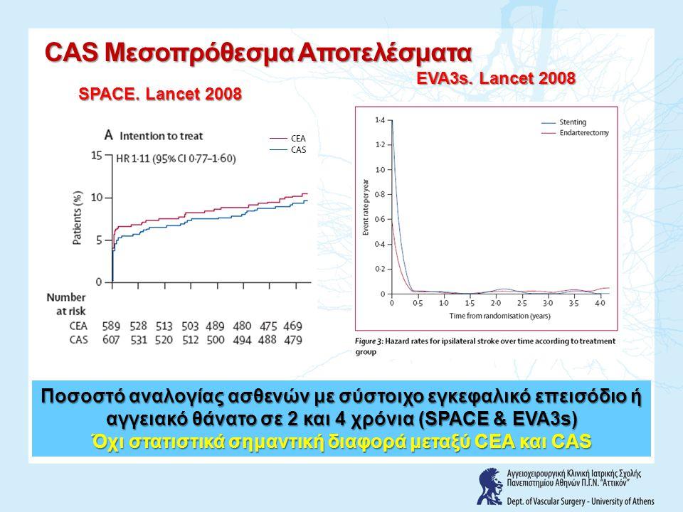 Ποσοστό αναλογίας ασθενών με σύστοιχο εγκεφαλικό επεισόδιο ή αγγειακό θάνατο σε 2 και 4 χρόνια (SPACE & EVA3s) Όχι στατιστικά σημαντική διαφορά μεταξύ