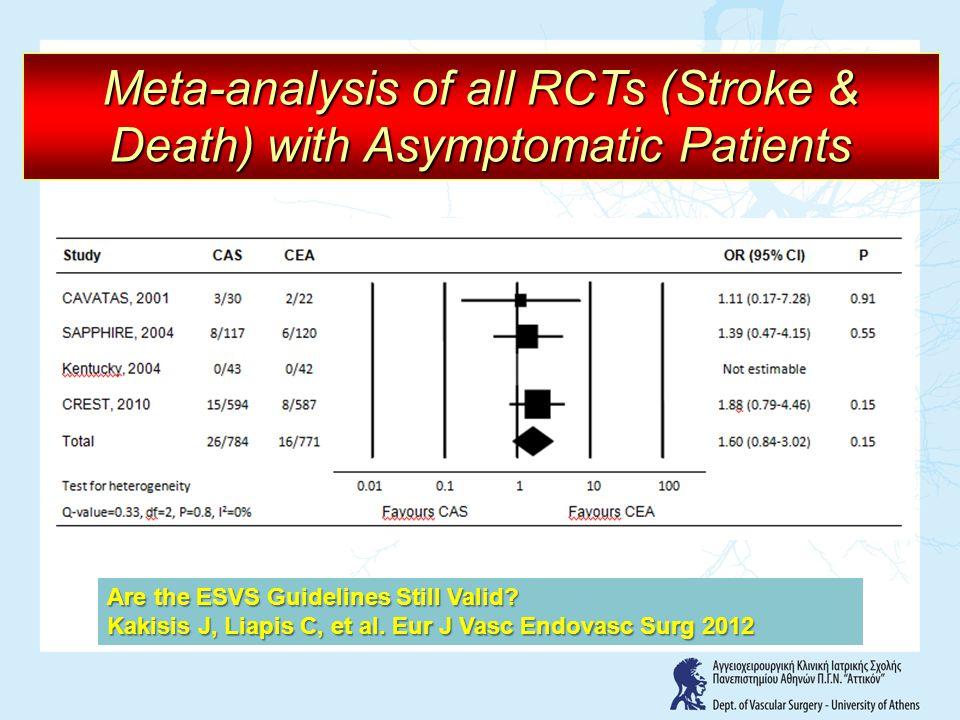 Are the ESVS Guidelines Still Valid? Kakisis J, Liapis C, et al. Eur J Vasc Endovasc Surg 2012 Meta-analysis of all RCTs (Stroke & Death) with Asympto