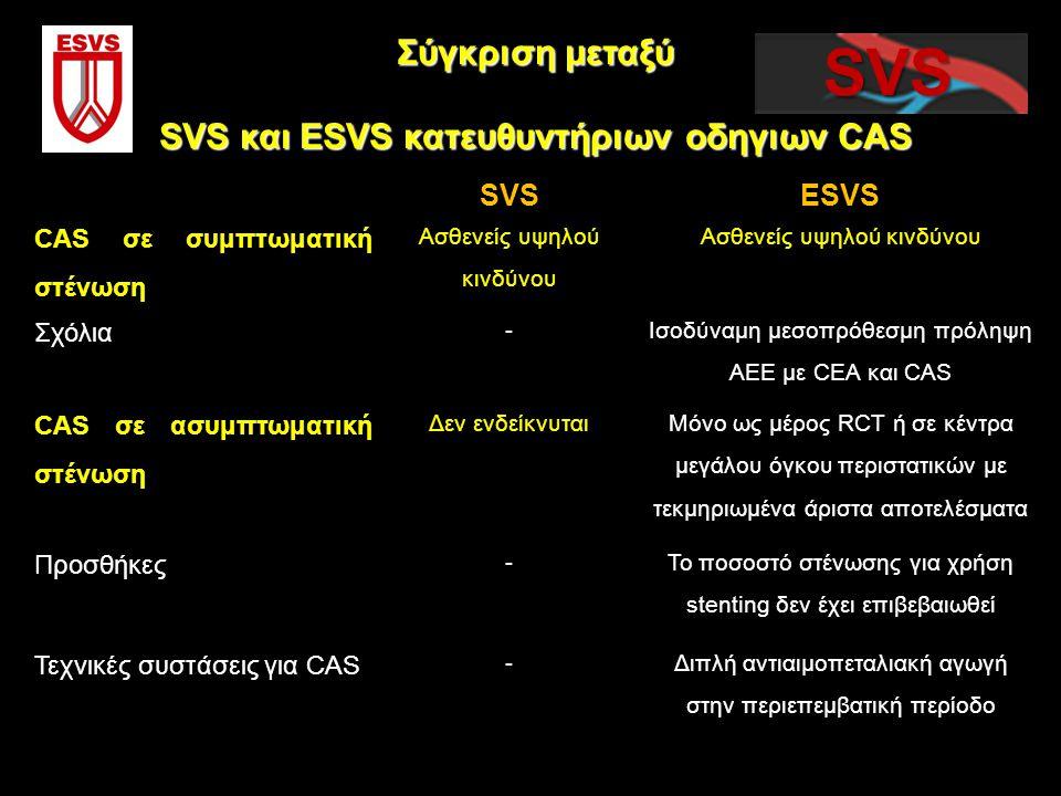 Σύγκριση μεταξύ SVS και ESVS κατευθυντήριων οδηγιων CAS SVSESVS CAS σε συμπτωματική στένωση Ασθενείς υψηλού κινδύνου Σχόλια - Ισοδύναμη μεσοπρόθεσμη π