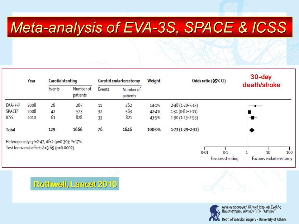 Meta-analysis of EVA-3S, SPACE & ICSS Rothwell, Lancet 2010 30-day death/stroke