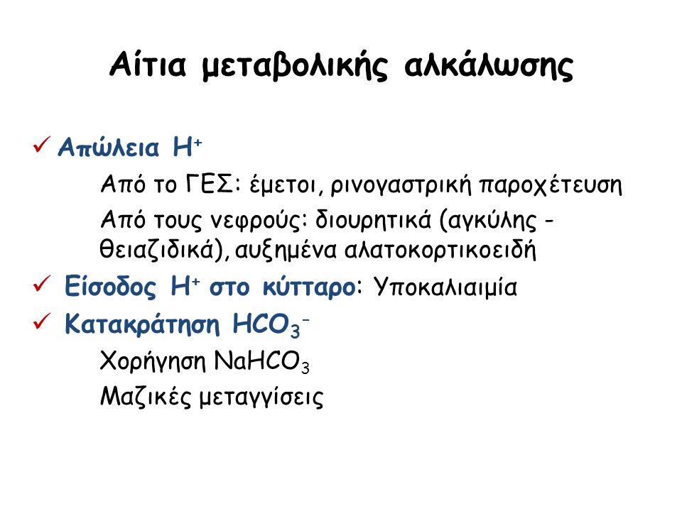 Αίτια μεταβολικής αλκάλωσης Απώλεια Η + Από το ΓΕΣ: έμετοι, ρινογαστρική παροχέτευση Από τους νεφρούς: διουρητικά (αγκύλης - θειαζιδικά), αυξημένα αλατοκορτικοειδή Είσοδος Η + στο κύτταρο: Υποκαλιαιμία Κατακράτηση HCO 3 - Χορήγηση ΝaHCO 3 Μαζικές μεταγγίσεις