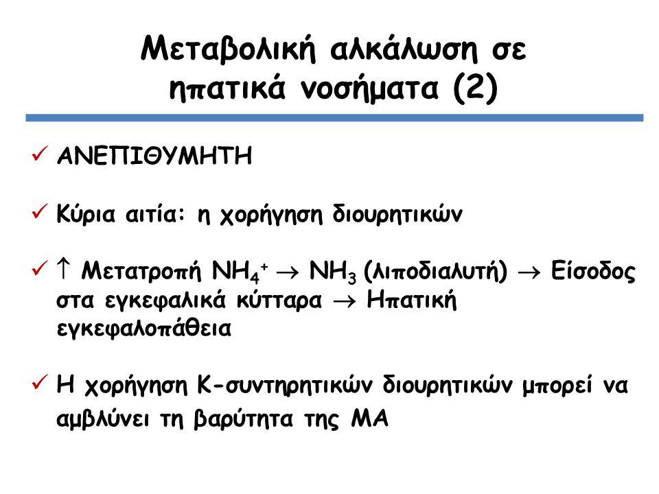 Μεταβολική αλκάλωση σε ηπατικά νοσήματα (2) ΑΝΕΠΙΘΥΜΗΤΗ Κύρια αιτία: η χορήγηση διουρητικών  Μετατροπή ΝΗ 4 +  ΝΗ 3 (λιποδιαλυτή)  Είσοδος στα εγκεφαλικά κύτταρα  Ηπατική εγκεφαλοπάθεια Η χορήγηση Κ-συντηρητικών διουρητικών μπορεί να αμβλύνει τη βαρύτητα της ΜΑ