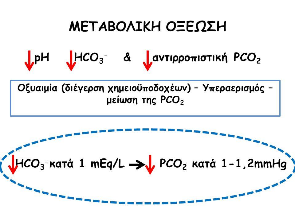 HCO 3 - κατά 1 mEq/L PCO 2 κατά 1-1,2mmHg ΜΕΤΑΒΟΛΙΚΗ ΟΞΕΩΣΗ pH HCO 3 - & αντιρροπιστική PCO 2 Οξυαιμία (διέγερση χημειοϋποδοχέων) – Υπεραερισμός – μείωση της PCO 2
