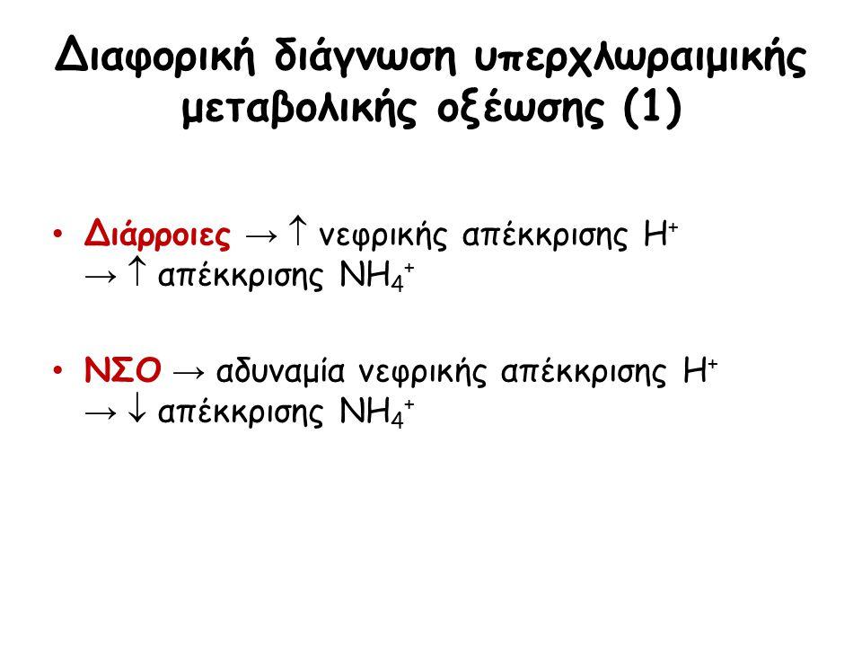 Διαφορική διάγνωση υπερχλωραιμικής μεταβολικής οξέωσης (1) Διάρροιες →  νεφρικής απέκκρισης Η + →  απέκκρισης ΝΗ 4 + ΝΣΟ → αδυναμία νεφρικής απέκκρισης Η + →  απέκκρισης ΝΗ 4 +