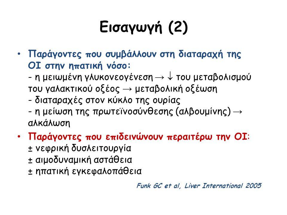 Εισαγωγή (2) Παράγοντες που συμβάλλουν στη διαταραχή της ΟΙ στην ηπατική νόσο: - η μειωμένη γλυκονεογένεση →  του μεταβολισμού του γαλακτικού οξέος → μεταβολική οξέωση - διαταραχές στον κύκλο της ουρίας - η μείωση της πρωτεϊνοσύνθεσης (αλβουμίνης) → αλκάλωση Παράγοντες που επιδεινώνουν περαιτέρω την ΟΙ: ± νεφρική δυσλειτουργία ± αιμοδυναμική αστάθεια ± ηπατική εγκεφαλοπάθεια Funk GC et al, Liver International 2005
