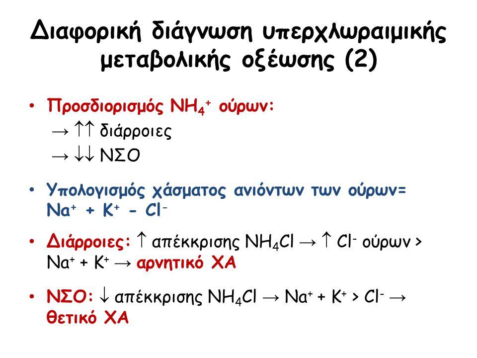 Διαφορική διάγνωση υπερχλωραιμικής μεταβολικής οξέωσης (2) Προσδιορισμός ΝΗ 4 + ούρων: →  διάρροιες →  ΝΣΟ Υπολογισμός χάσματος ανιόντων των ούρων= Νa + + K + - Cl - Διάρροιες:  απέκκρισης ΝΗ 4 Cl →  Cl - ούρων > Νa + + K + → αρνητικό ΧΑ ΝΣΟ:  απέκκρισης ΝΗ 4 Cl → Νa + + K + > Cl - → θετικό ΧΑ