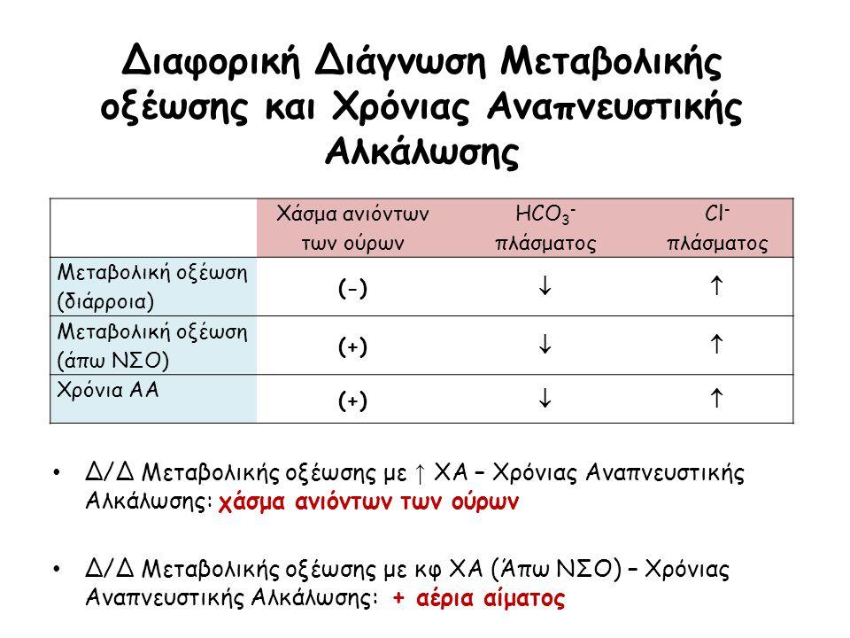 Διαφορική Διάγνωση Μεταβολικής οξέωσης και Χρόνιας Αναπνευστικής Αλκάλωσης Δ/Δ Μεταβολικής οξέωσης με ↑ ΧΑ – Χρόνιας Αναπνευστικής Αλκάλωσης: χάσμα ανιόντων των ούρων Δ/Δ Μεταβολικής οξέωσης με κφ ΧΑ (Άπω ΝΣΟ) – Χρόνιας Αναπνευστικής Αλκάλωσης: + αέρια αίματος Χάσμα ανιόντων των ούρων HCO 3 - πλάσματος Cl - πλάσματος Μεταβολική οξέωση (διάρροια) (-)  Μεταβολική οξέωση (άπω ΝΣΟ) (+)  Χρόνια ΑΑ (+) 