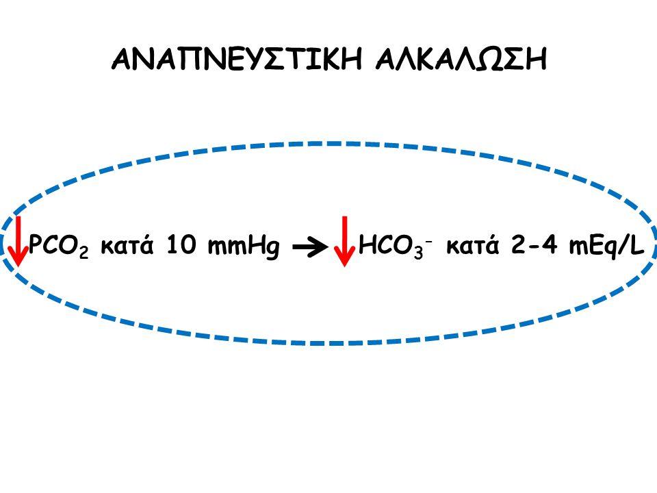 PCO 2 κατά 10 mmHg HCO 3 - κατά 2-4 mEq/L ΑΝΑΠΝΕΥΣΤΙΚΗ ΑΛΚΑΛΩΣΗ