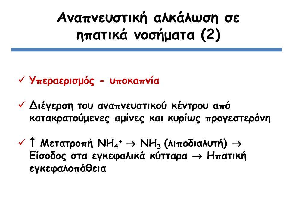 Αναπνευστική αλκάλωση σε ηπατικά νοσήματα (2) Υπεραερισμός - υποκαπνία Διέγερση του αναπνευστικού κέντρου από κατακρατούμενες αμίνες και κυρίως προγεστερόνη  Μετατροπή ΝΗ 4 +  ΝΗ 3 (λιποδιαλυτή)  Είσοδος στα εγκεφαλικά κύτταρα  Ηπατική εγκεφαλοπάθεια