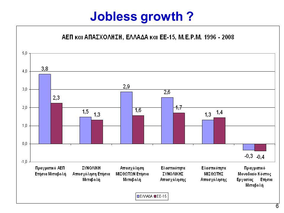 7 Κατανομή μεγέθους των καταστημάτων των επιχειρήσεων (Αριθμός απασχολουμένων) 2003 0-45-910-1920-2930-4950-99100+ Σύνολο Οικονομίας96,1%2,0%1,0%0,3% 0,2% Μη Αγροτικός Τομέας96,1%2,0%1,0%0,3% 0,2% Πηγή: ΕΣΥΕ, Μητρώο Επιχειρήσεων, 2003 Μέγεθος Επιχειρήσεων