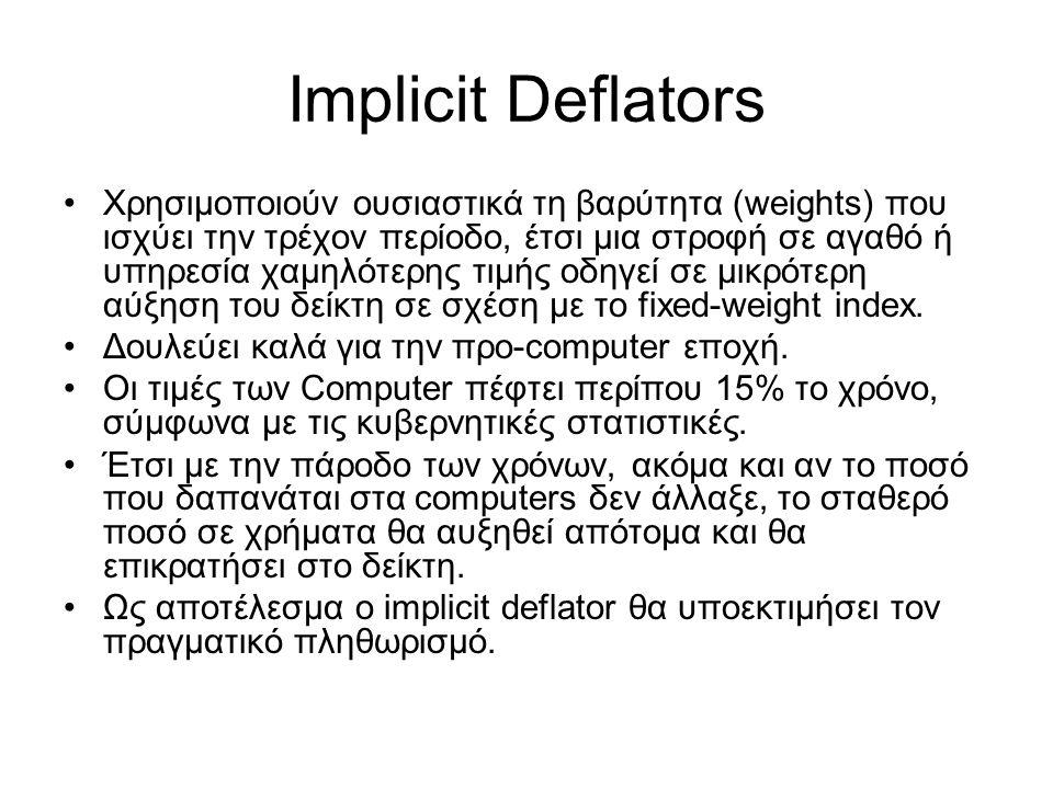 Implicit Deflators Χρησιμοποιούν ουσιαστικά τη βαρύτητα (weights) που ισχύει την τρέχον περίοδο, έτσι μια στροφή σε αγαθό ή υπηρεσία χαμηλότερης τιμής