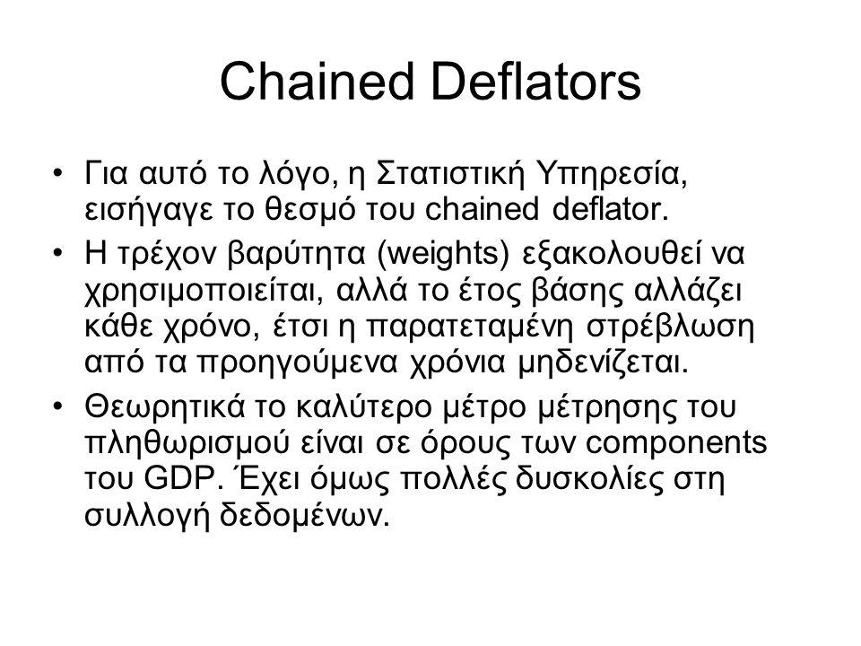 Chained Deflators Για αυτό το λόγο, η Στατιστική Υπηρεσία, εισήγαγε το θεσμό του chained deflator. Η τρέχον βαρύτητα (weights) εξακολουθεί να χρησιμοπ
