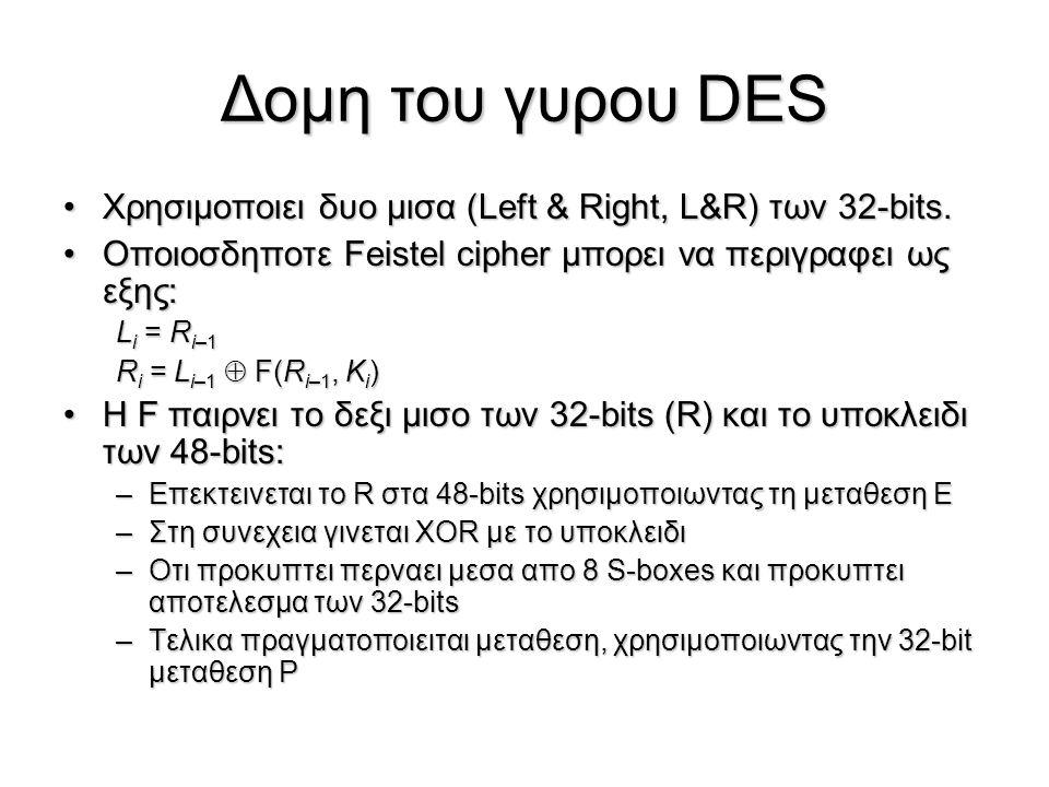 Δομη του γύρου DES (DES Round Structure)