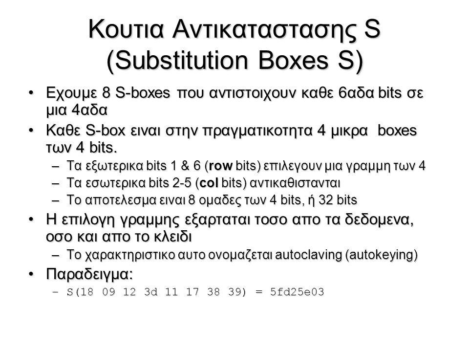 Aποκρυπτογραφηση DES (DES Decryption) Ακολουθειται ακριβως η αντιστροφη πορεια με τα βηματα της κρυπτογραφησης χρησιμοποιωντας τα υποκλειδια με αντιστροφη σειρα (SK16 … SK1)Ακολουθειται ακριβως η αντιστροφη πορεια με τα βηματα της κρυπτογραφησης χρησιμοποιωντας τα υποκλειδια με αντιστροφη σειρα (SK16 … SK1) –H αρχικη μεταθεση (IP) αναιρει το τελευταιo βημα (FP) της κρυπτογραφησης.