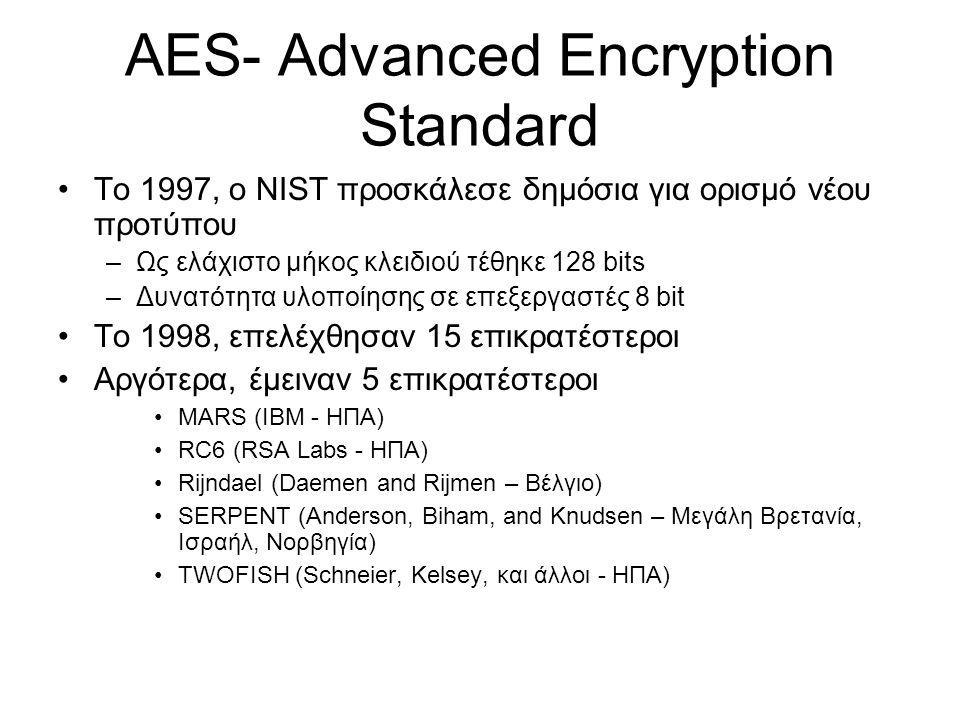 Advanced Encryption Standard (AES) (ΙΙ) Τελικοί βαθμοί των 5 επικρατέστερων αλγορίθμων: Το 2000, ανακοινωθηκε ως νικητης αλγοριθμος ο Rijndael.