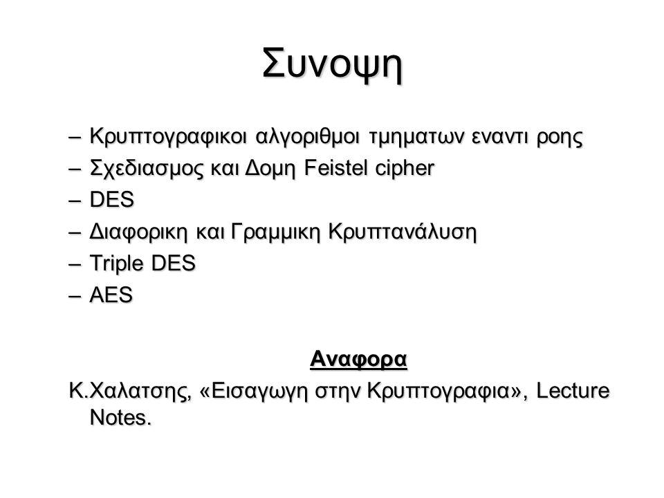 Συνοψη –Κρυπτογραφικοι αλγοριθμοι τμηματων εναντι ροης –Σχεδιασμος και Δομη Feistel cipher –DES –Διαφορικη και Γραμμικη Κρυπτανάλυση –Triple DES –AES Αναφορα Κ.Χαλατσης, «Εισαγωγη στην Κρυπτογραφια», Lecture Notes.