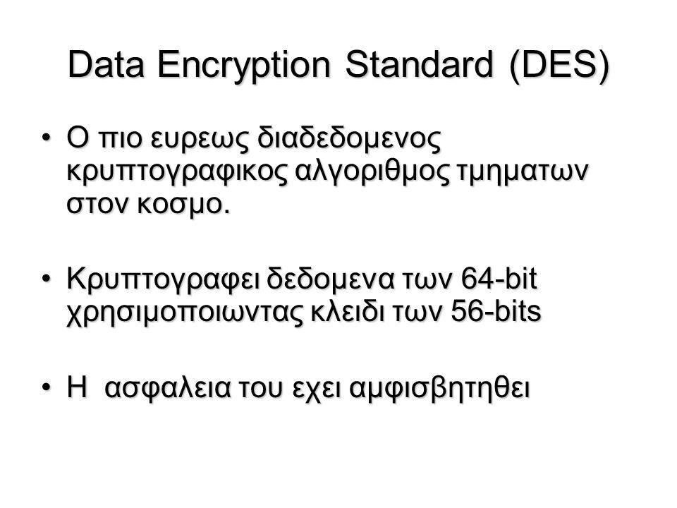 Αμφισβητηση του σχεδιασμου του DES Αν και το DES standard ειναι πασιγνωστο υπαρχει σημαντικη αμφισβητηση για το σχεδιασμο του.Αν και το DES standard ειναι πασιγνωστο υπαρχει σημαντικη αμφισβητηση για το σχεδιασμο του.