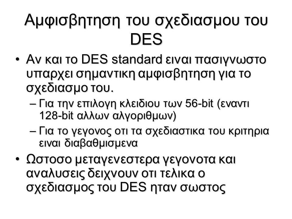 Κρυπτογραφηση DES
