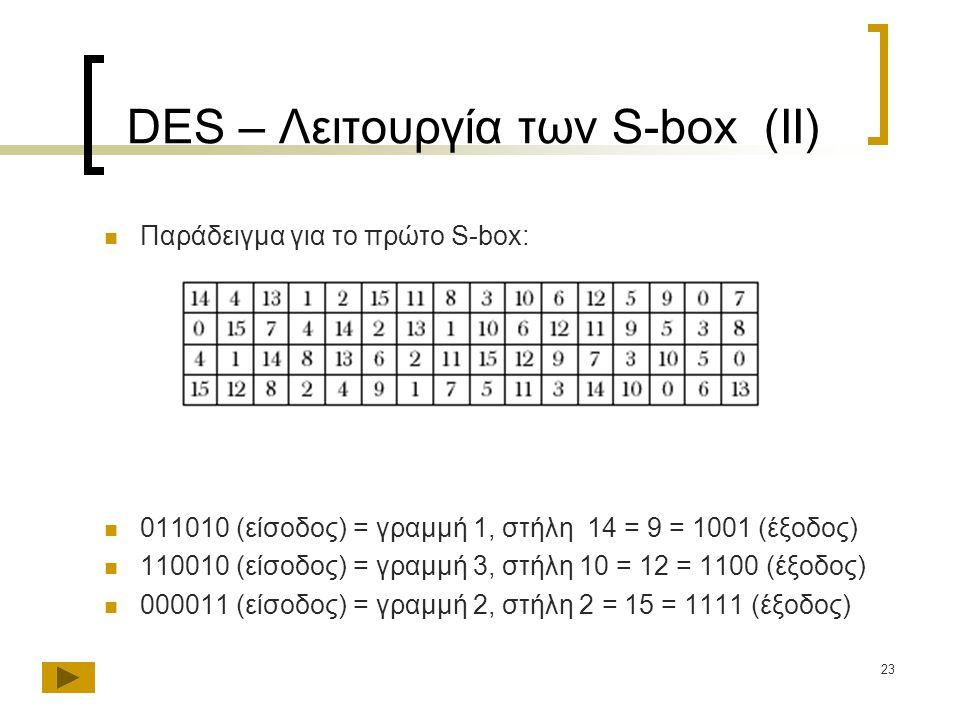 23 DES – Λειτουργία των S-box (II) Παράδειγμα για το πρώτο S-box: 011010 (είσοδος) = γραμμή 1, στήλη 14 = 9 = 1001 (έξοδος) 110010 (είσοδος) = γραμμή 3, στήλη 10 = 12 = 1100 (έξοδος) 000011 (είσοδος) = γραμμή 2, στήλη 2 = 15 = 1111 (έξοδος)