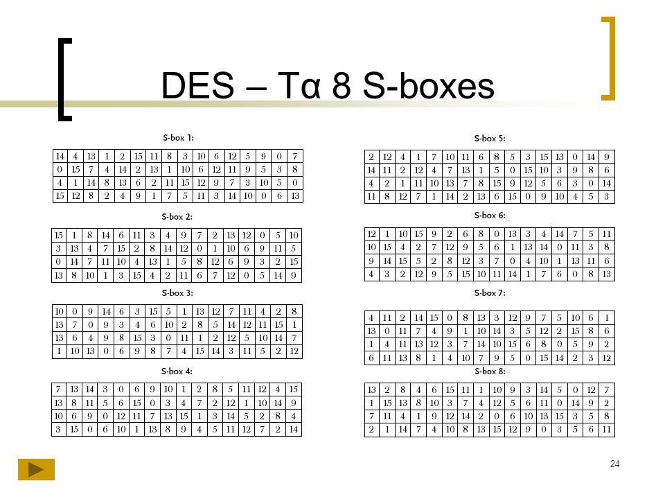 24 DES – Tα 8 S-boxes