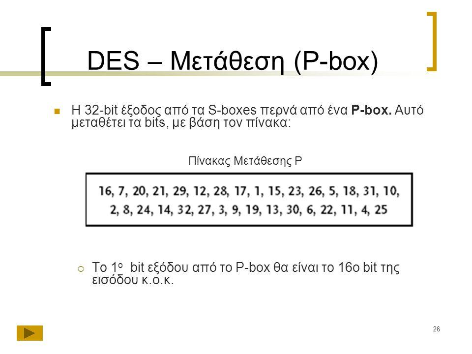 26 DES – Μετάθεση (P-box) Η 32-bit έξοδος από τα S-boxes περνά από ένα P-box. Αυτό μεταθέτει τα bits, με βάση τον πίνακα:  To 1 o bit εξόδου από το P