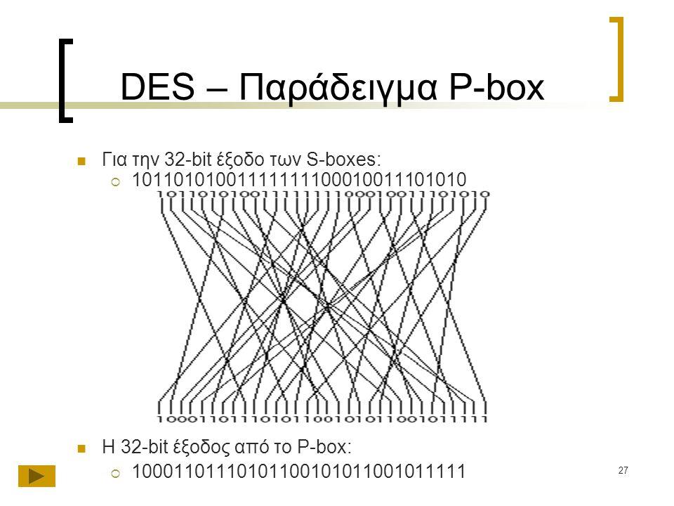 27 DES – Παράδειγμα P-box Για την 32-bit έξοδο των S-boxes:  10110101001111111100010011101010 Η 32-bit έξοδος από το P-box:  10001101110101100101011001011111