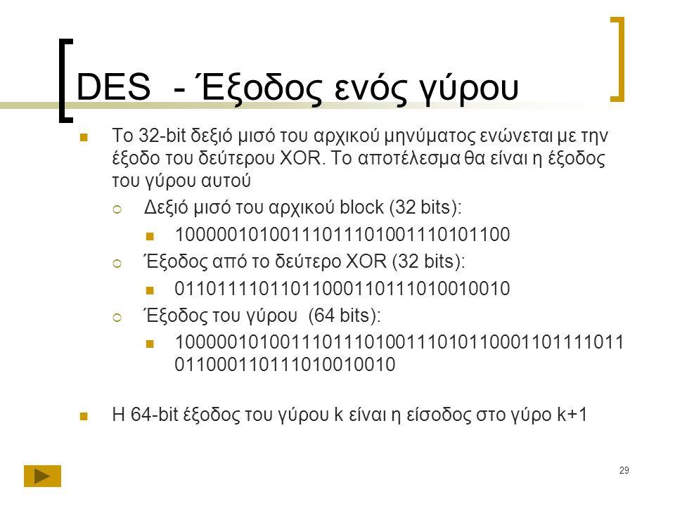 29 DES - Έξοδος ενός γύρου Tο 32-bit δεξιό μισό του αρχικού μηνύματος ενώνεται με την έξοδο του δεύτερου XOR. Το αποτέλεσμα θα είναι η έξοδος του γύρο