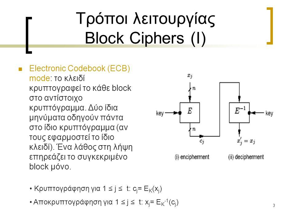 3 Τρόποι λειτουργίας Block Ciphers (Ι) Electronic Codebook (ECB) mode: το κλειδί κρυπτογραφεί το κάθε block στο αντίστοιχο κρυπτόγραμμα.