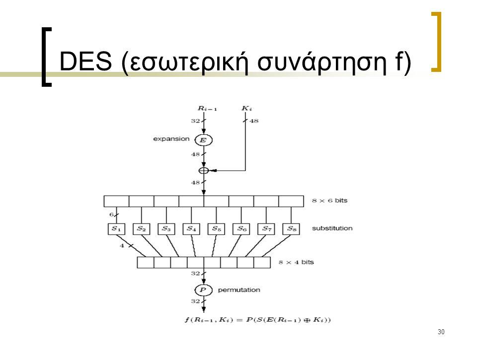 30 DES (εσωτερική συνάρτηση f)