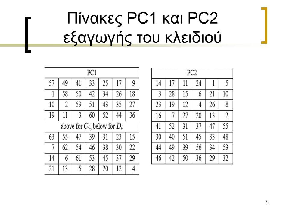 32 Πίνακες PC1 και PC2 εξαγωγής του κλειδιού