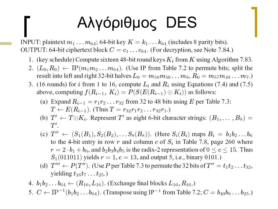 35 Αλγόριθμος DES