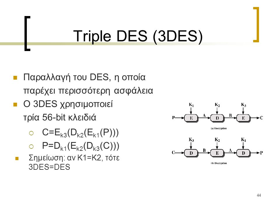 44 Triple DES (3DES) Παραλλαγή του DES, η οποία παρέχει περισσότερη ασφάλεια Ο 3DES χρησιμοποιεί τρία 56-bit κλειδιά  C=E k3 (D k2 (E k1 (P)))  P=D k1 (E k2 (D k3 (C))) Σημείωση: αν K1=K2, τότε 3DES=DES