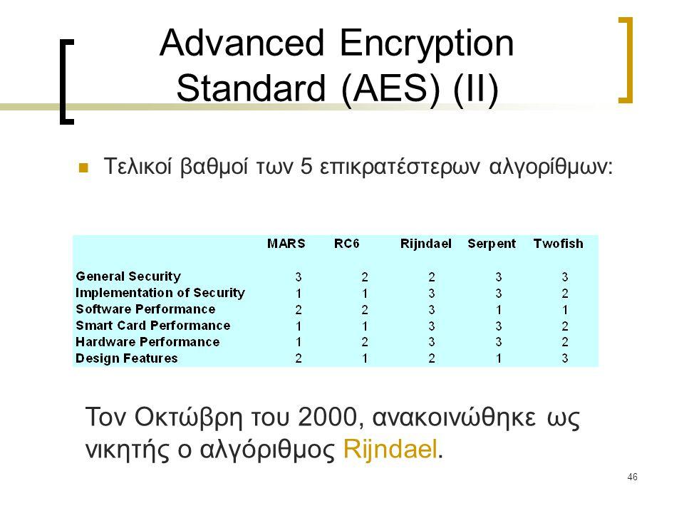 46 Advanced Encryption Standard (AES) (ΙΙ) Τελικοί βαθμοί των 5 επικρατέστερων αλγορίθμων: Τον Οκτώβρη του 2000, ανακοινώθηκε ως νικητής ο αλγόριθμος Rijndael.