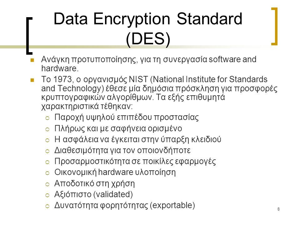 8 Data Encryption Standard (DES) Ανάγκη προτυποποίησης, για τη συνεργασία software and hardware. Το 1973, ο οργανισμός NIST (National Institute for St