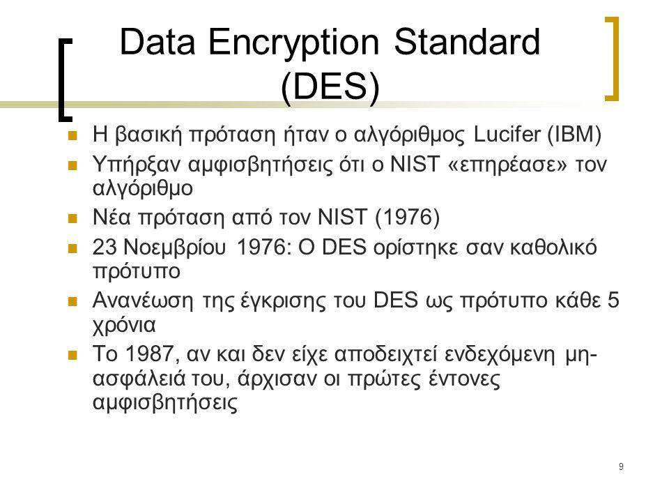9 Data Encryption Standard (DES) H βασική πρόταση ήταν ο αλγόριθμος Lucifer (IBM) Υπήρξαν αμφισβητήσεις ότι ο NIST «επηρέασε» τον αλγόριθμο Νέα πρόταση από τον NIST (1976) 23 Νοεμβρίου 1976: Ο DES ορίστηκε σαν καθολικό πρότυπο Ανανέωση της έγκρισης του DES ως πρότυπο κάθε 5 χρόνια Το 1987, αν και δεν είχε αποδειχτεί ενδεχόμενη μη- ασφάλειά του, άρχισαν οι πρώτες έντονες αμφισβητήσεις